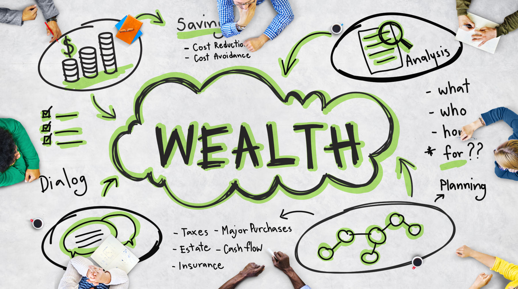 Without Suffering Get The Best Suggestions For Brilliant Wealth Management